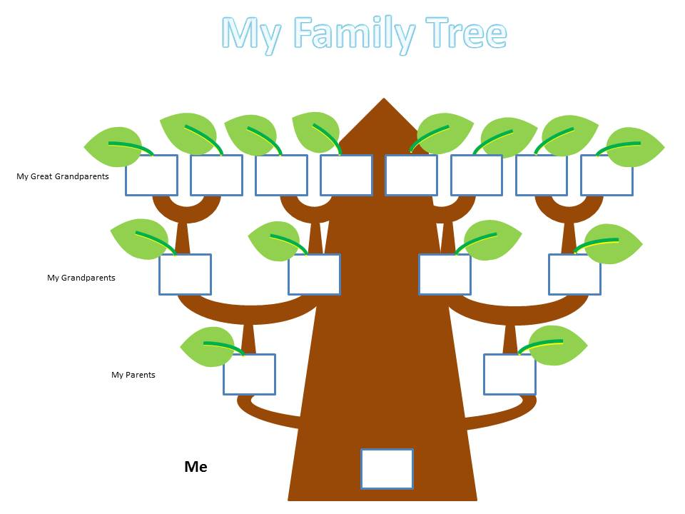 My family tree logo clipart best for How to make the best family tree project