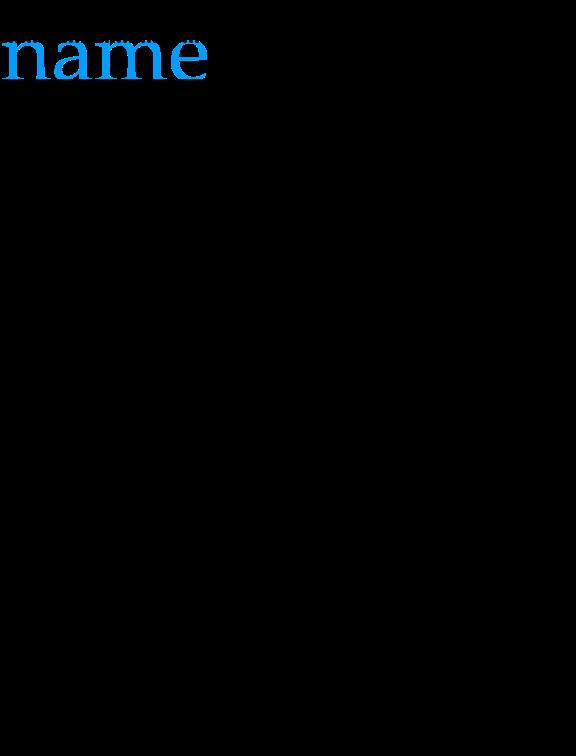 Handwriting  Wikipedia