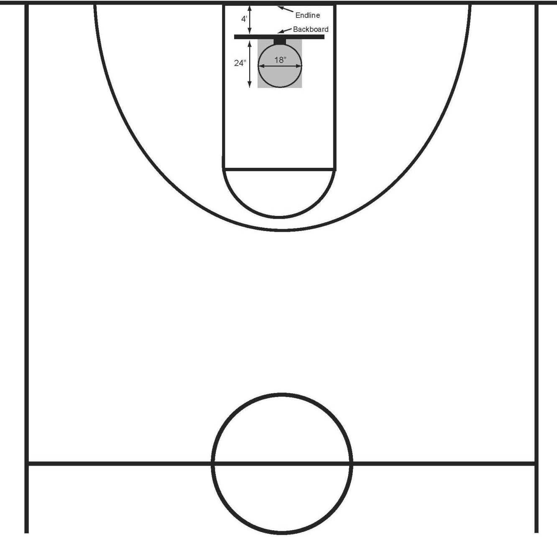 basketball half court diagram clipart best clipart best : half court diagram basketball - findchart.co