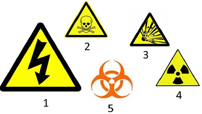 What dangers do each of these signs warn against? Do you know them ...