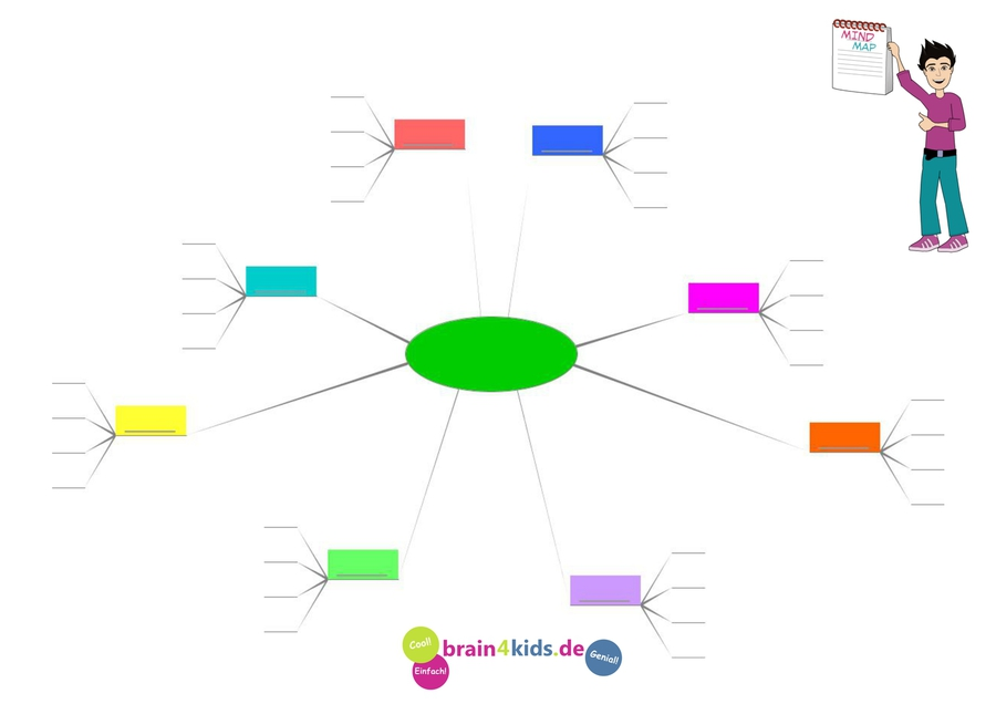 mind map vorlage clipart best