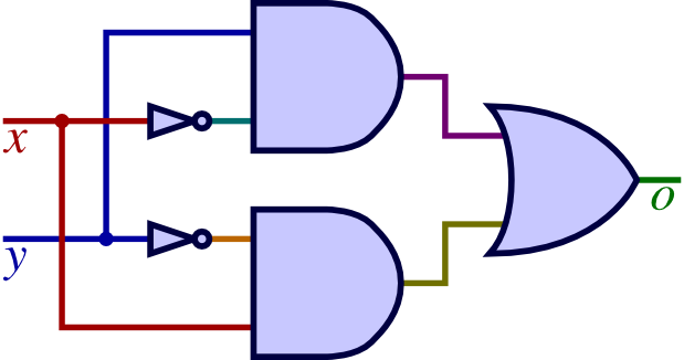 report design logic gate combination for a given truth table To design an appropriate logic gate combination for a given truth table project pdf epub book pdf download to design an appropriate logic gate combination for a given.