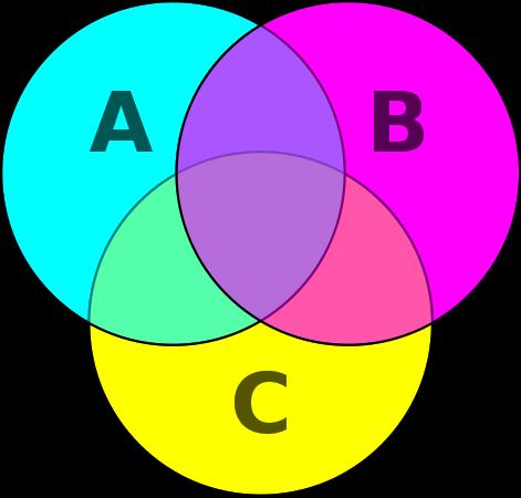 Blank Brain Diagram