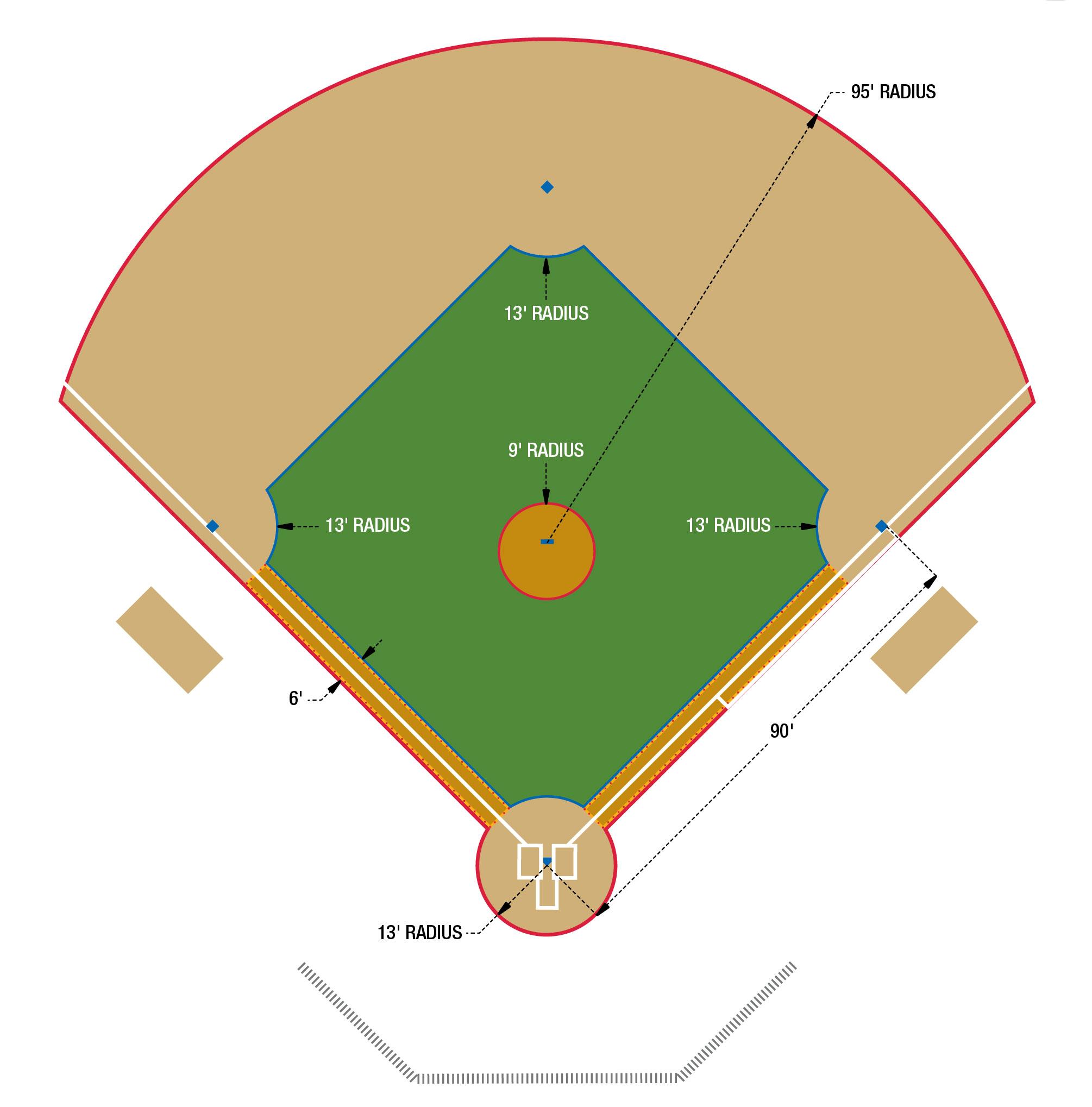Baseball Field Dimensions  HampK Sports Fields