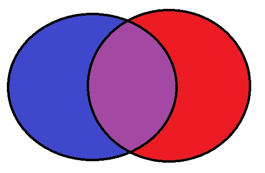 Christmas Clip Art Venn Diagram