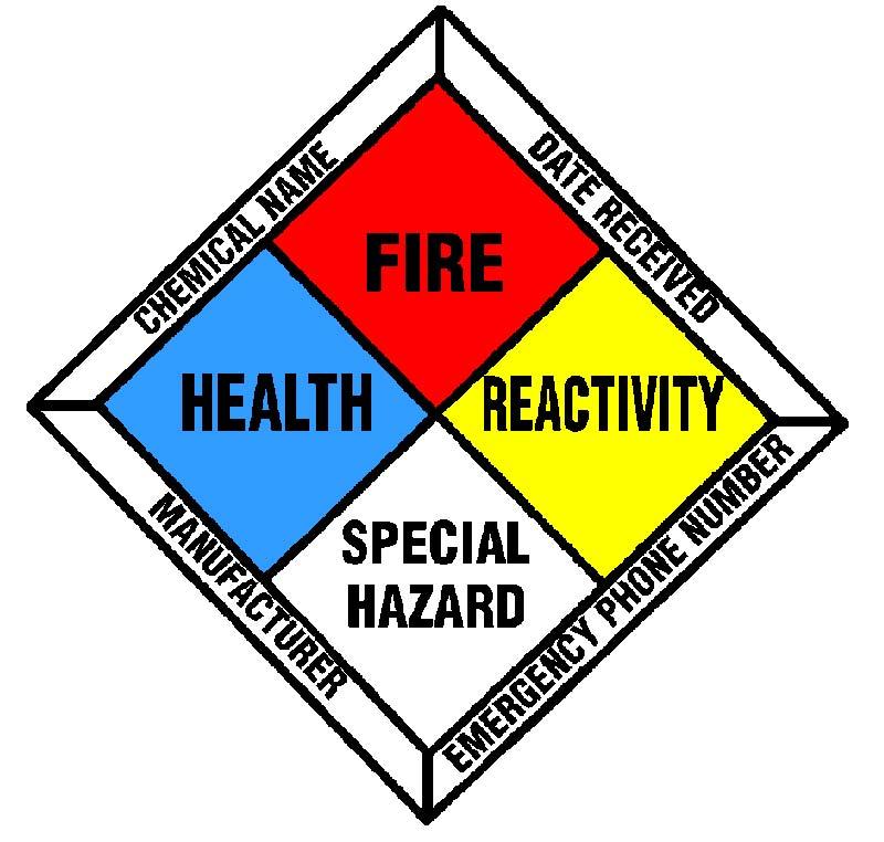 Hazardous Material Diamond