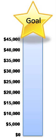 Printable Fundraising Thermometer - ClipArt Best