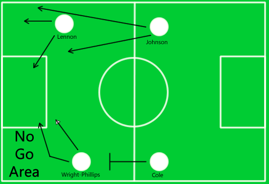 Football Pitch Diagram - ClipArt Best