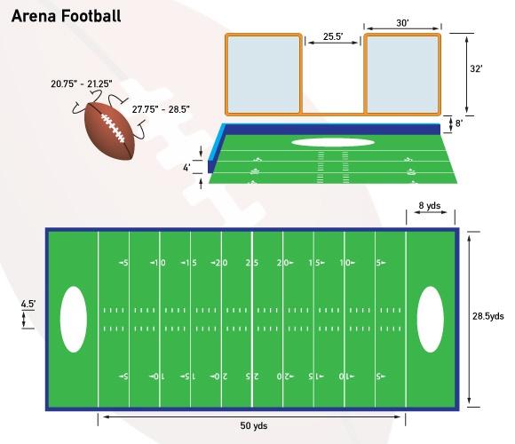 American football field dimensions in meters
