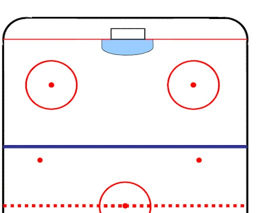 Hockey rink ice