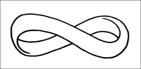 how to write infinity symbol on computer