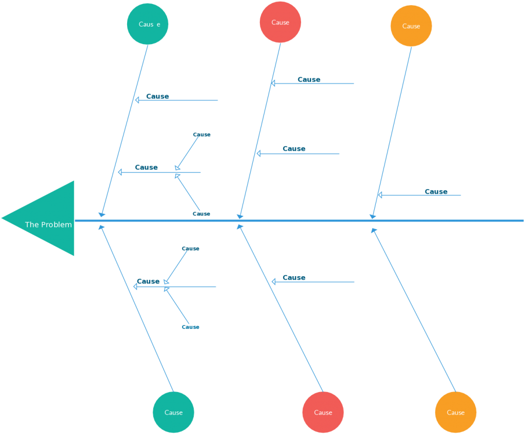 Fishbone Diagram Blank Template - ClipArt Best