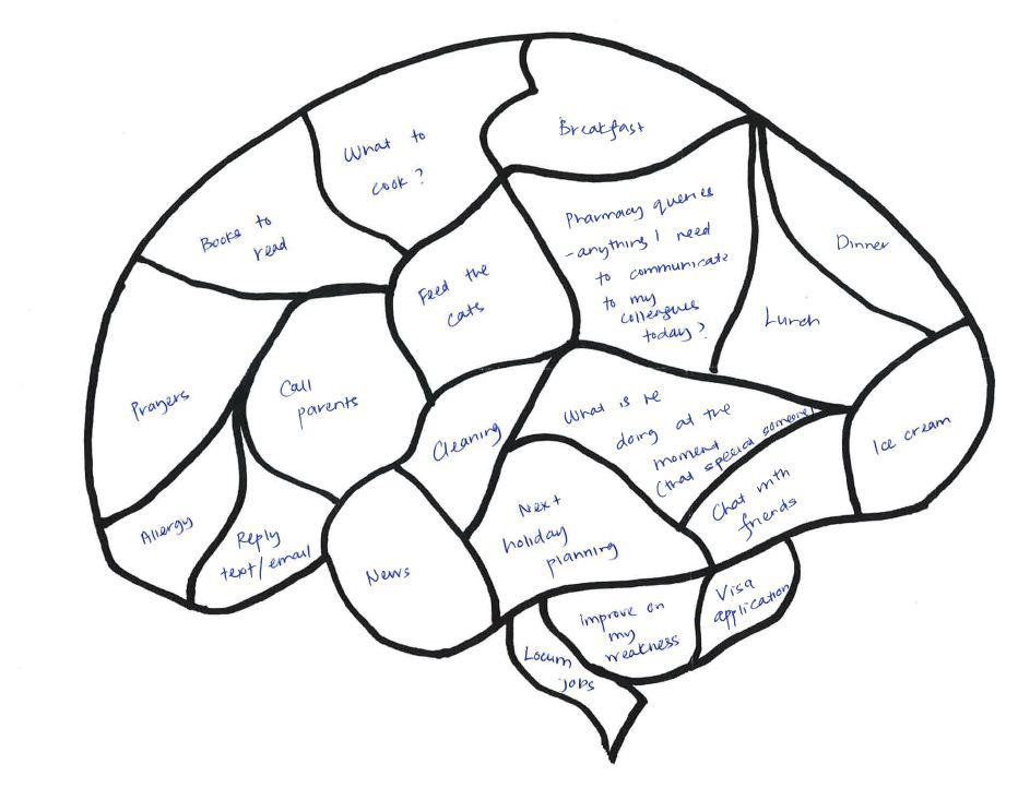 Clean image regarding brain printable