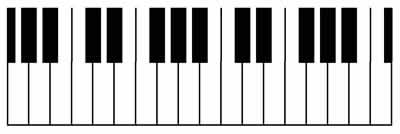 Blank Piano Keyboard Worksheet - ClipArt Best