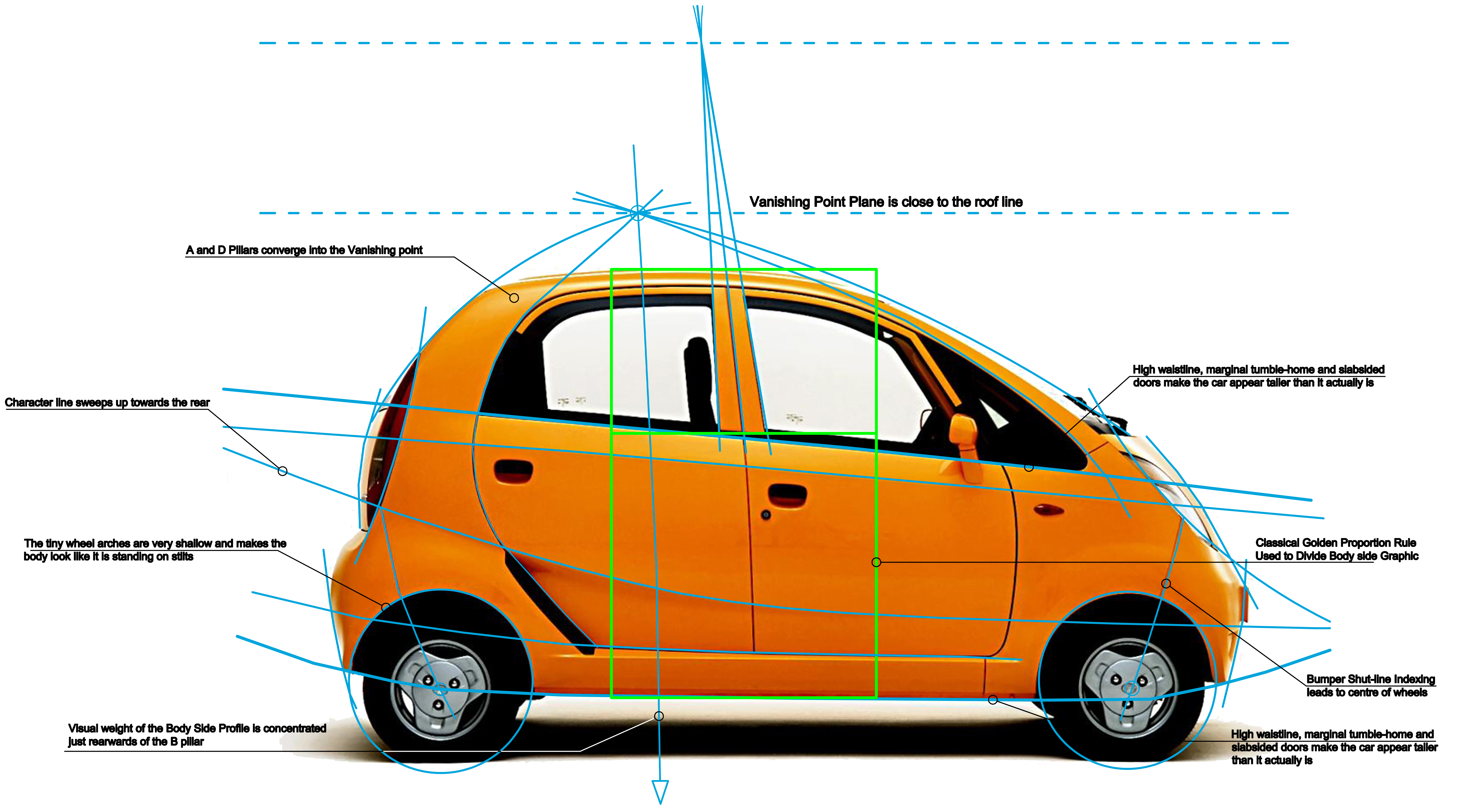 etop analysis tata nano car Huffpost news news us news world news expert analysis and commentary to make sense of today's biggest stories tata nano: $3,000 car.