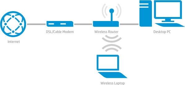 Router Wiring Diagram Nilzanet – Router Modem Wiring-diagram