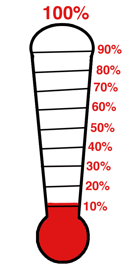 Printable fundraising thermometer clipart best for Charity thermometer template