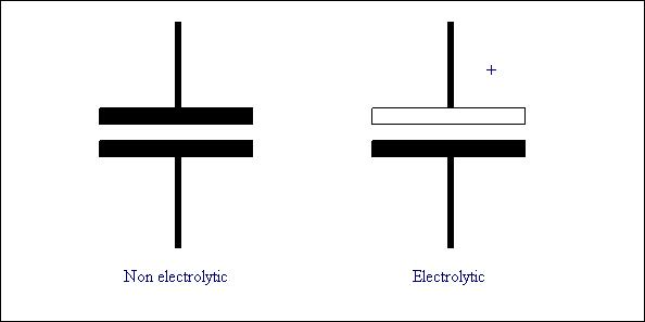 the symbol of capacitor