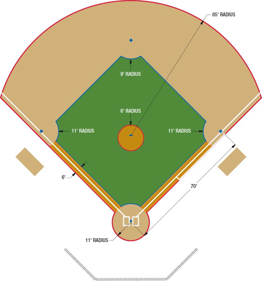 t-ball field dimensions