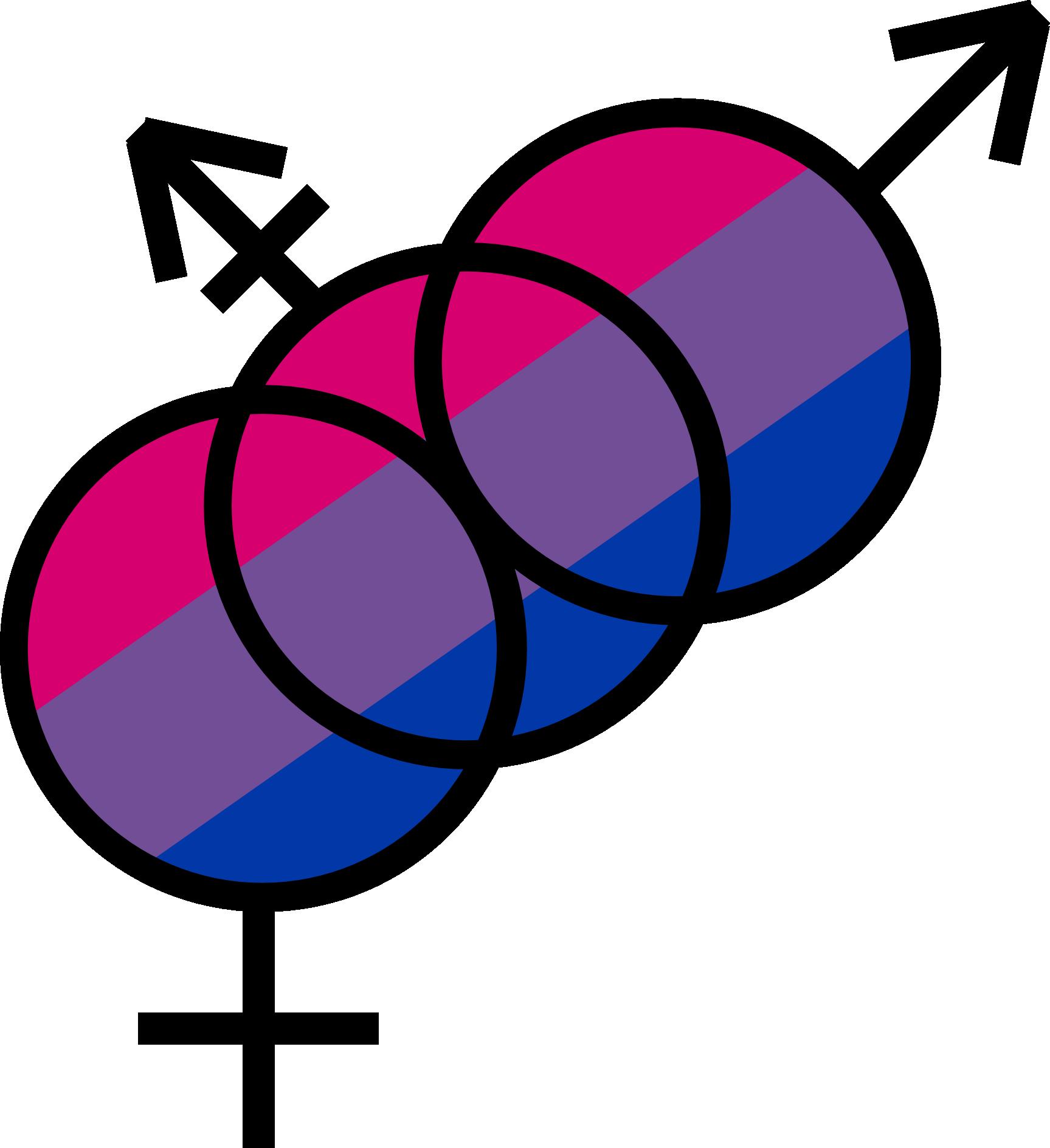 bisexual Symbol for