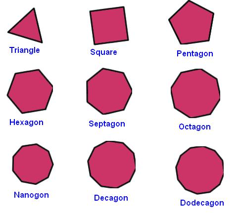 How to draw a nonagon