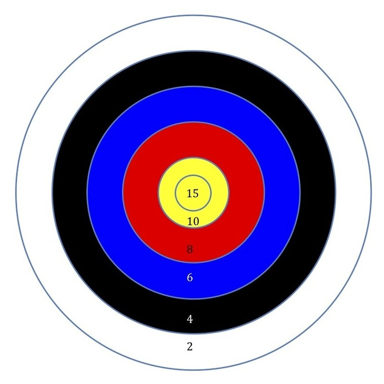 Dashing image regarding printable archery targets