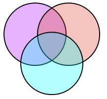 Three Circle Venn Diagram Printable - ClipArt Best