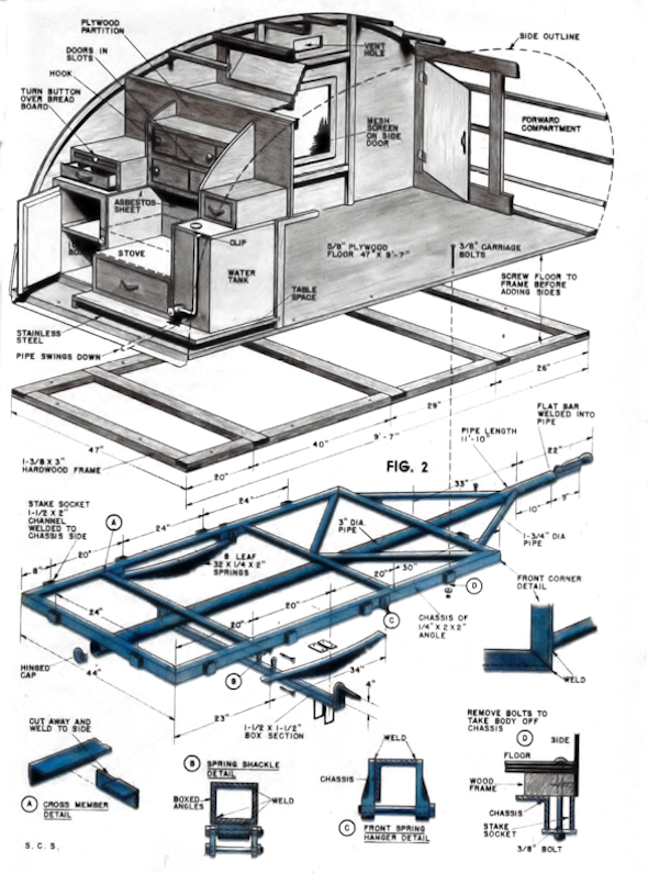 ... trailer from Mechanix Illustrated. - ClipArt Best - ClipArt Best