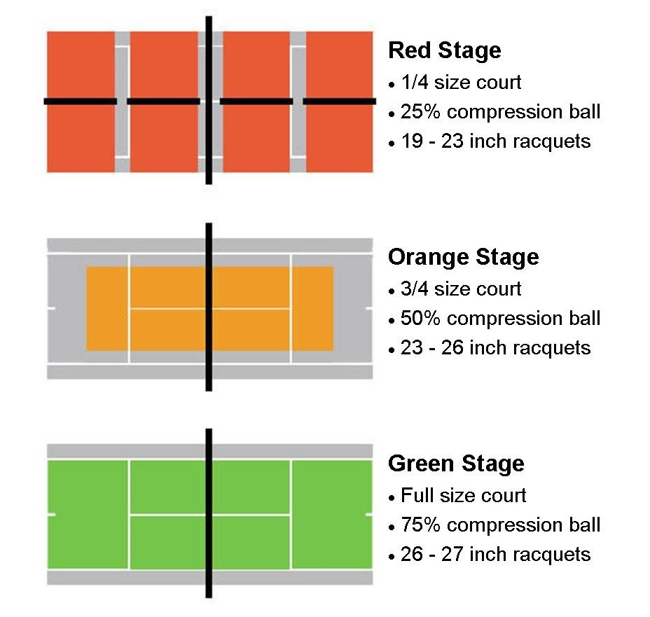 Diagrams By David Petty From His Site