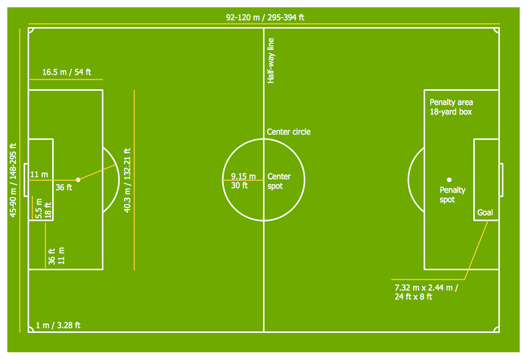 Soccer (Football) Field Templates