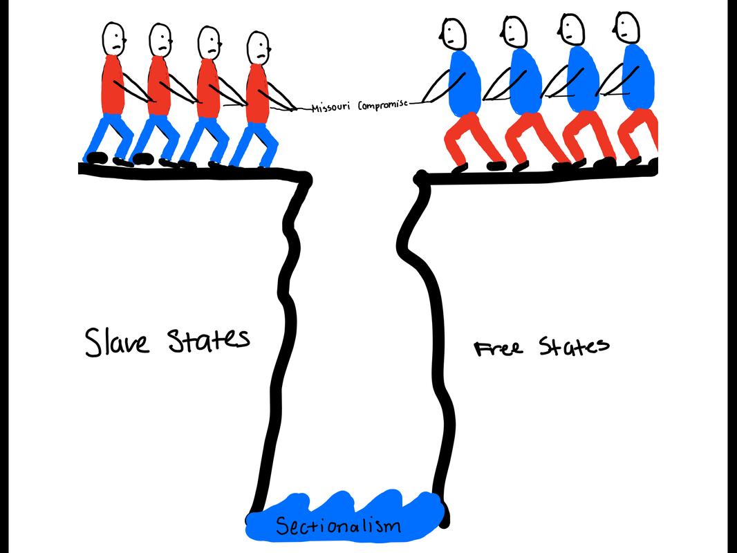 missouri compromise political cartoon clipart best