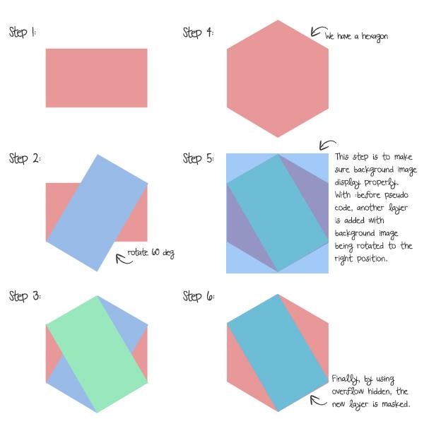 Как сделать треугольник html
