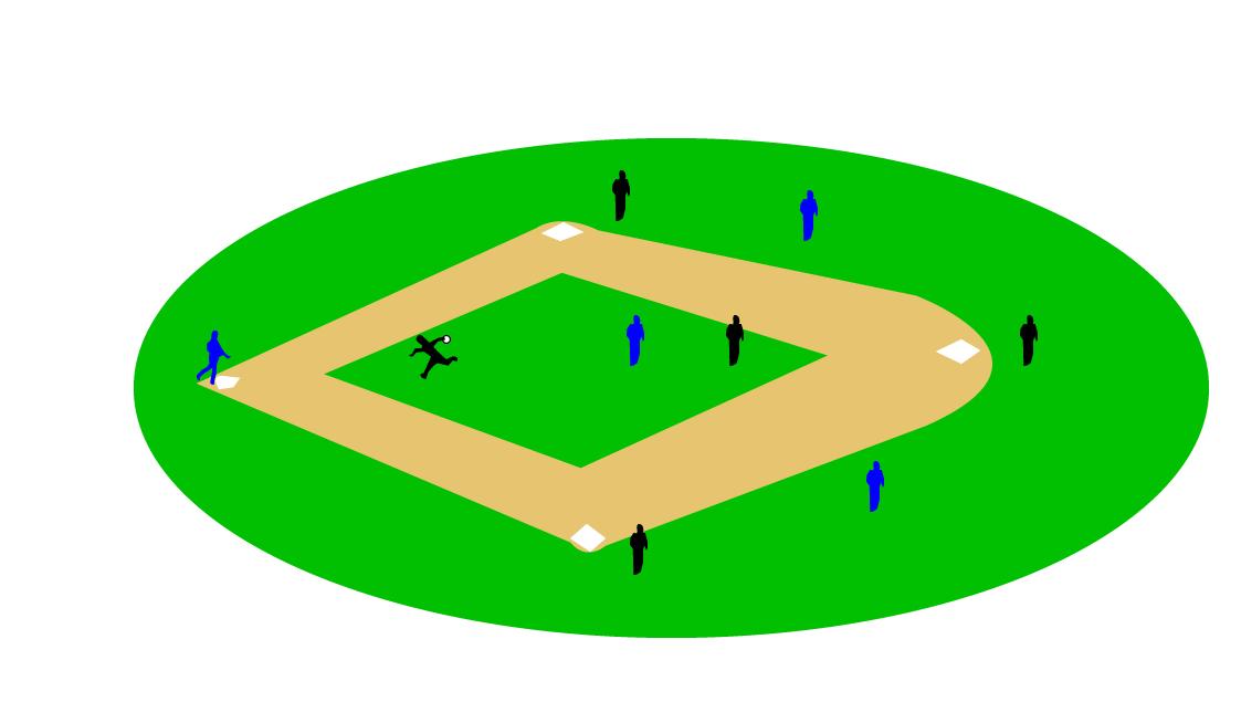 Kickball Field Diagram - ClipArt Best Kickball Field