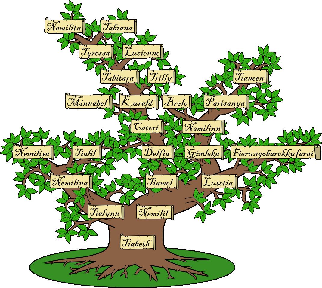 example family history