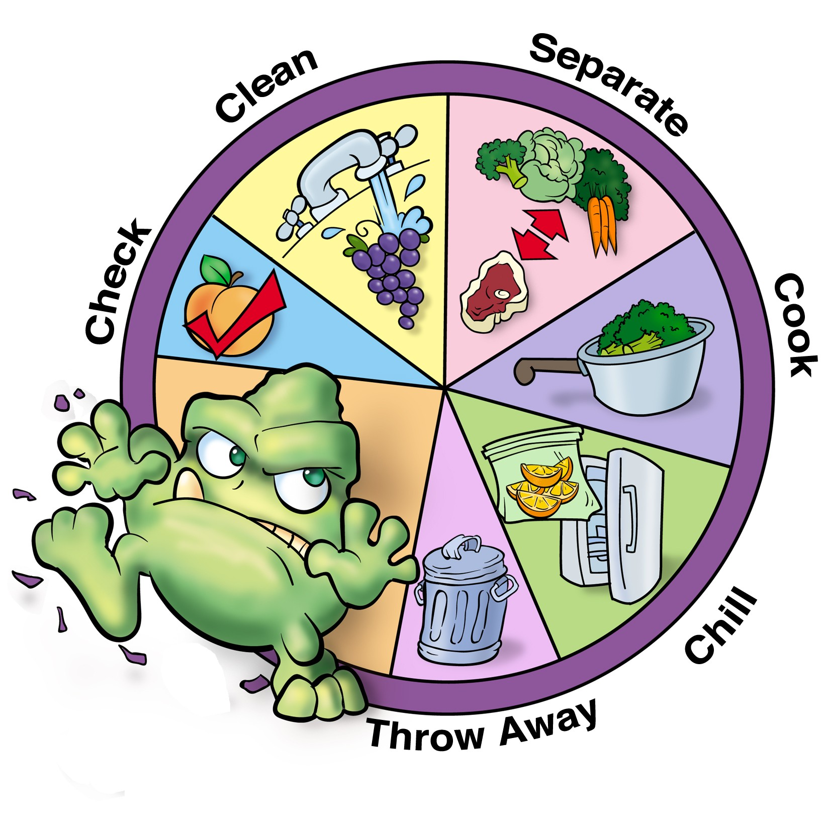 Food Safety Clip Art - ClipArt Best
