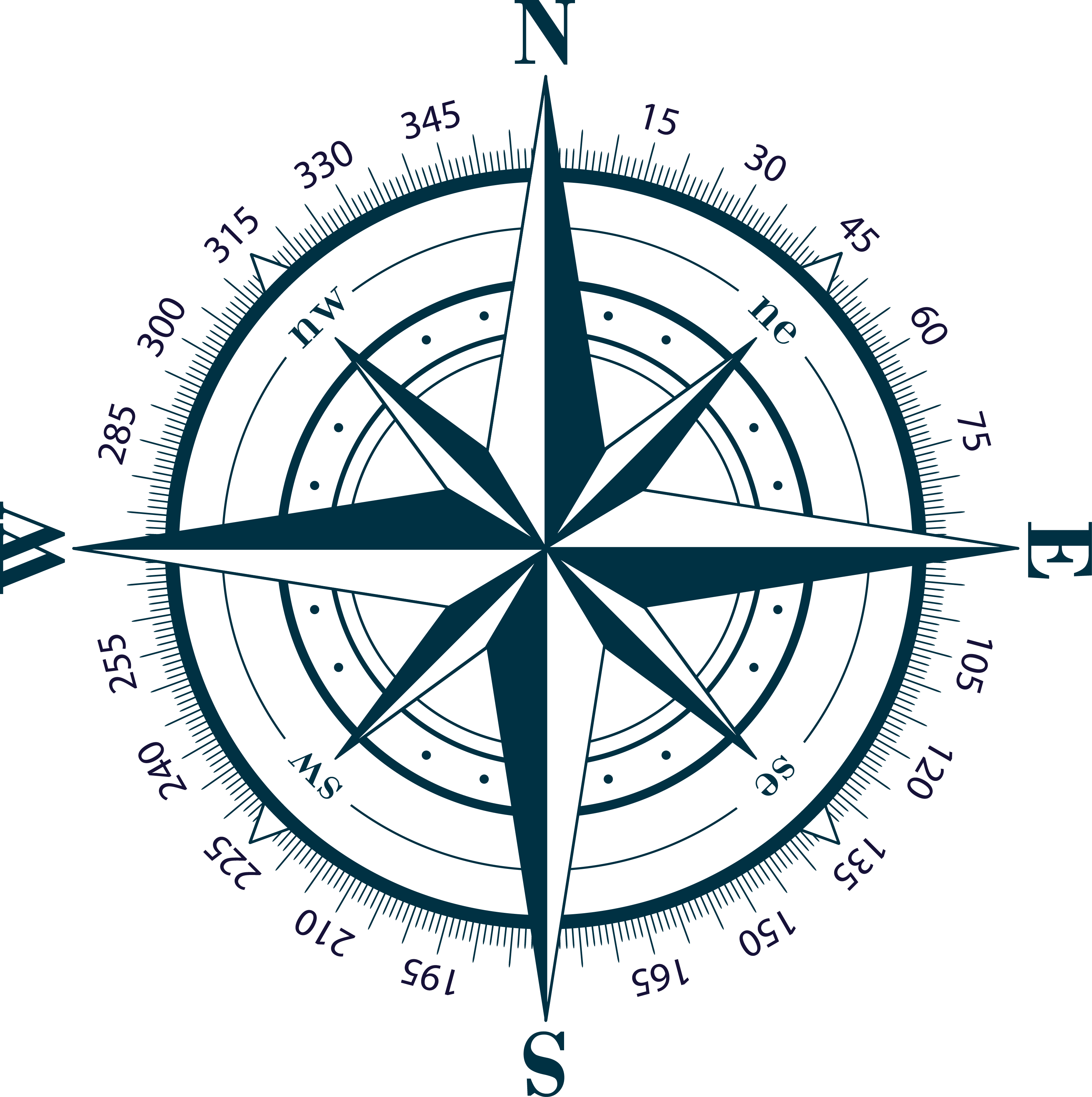 compass – Events