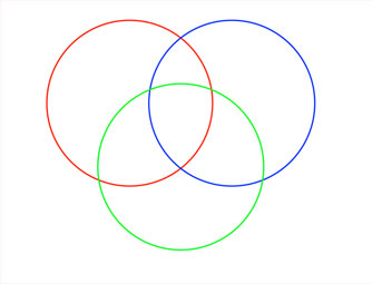 12 empty venn diagram template . Free cliparts that you can download ...