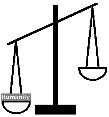 Balancing Scale - ClipArt Best