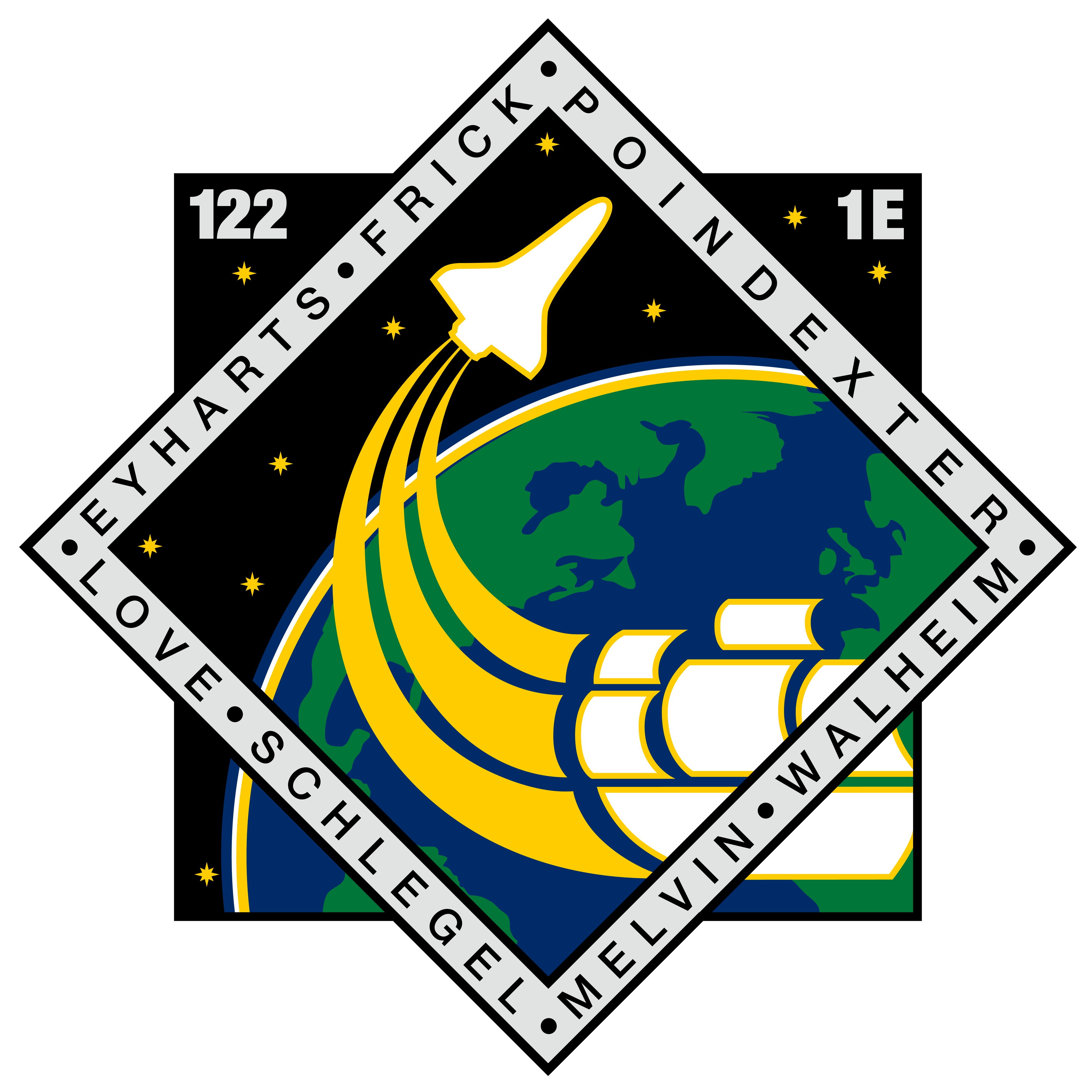 About the mission logos / Columbus / Human Spaceflight / Our ...