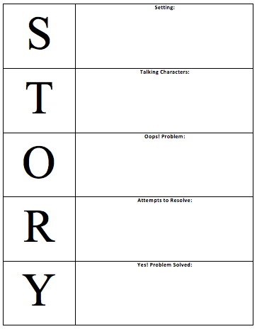 creative writing structure story The structure of a creative essay will largely be determined by the subject of the report therefore, the writer should think about how best the article's themes or story can be told before beginning the writing process.