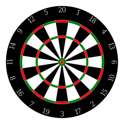 Mesmerizing image intended for printable dart board