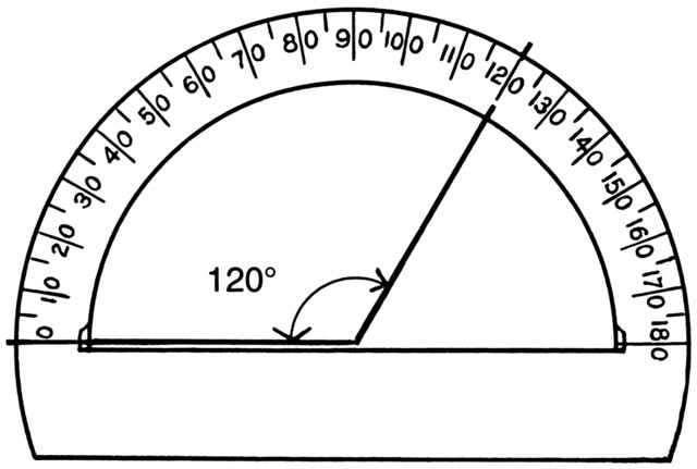 Full Circle Classroom Design Definition ~ Maths clipart best