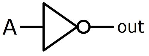 logic gate symbols for word
