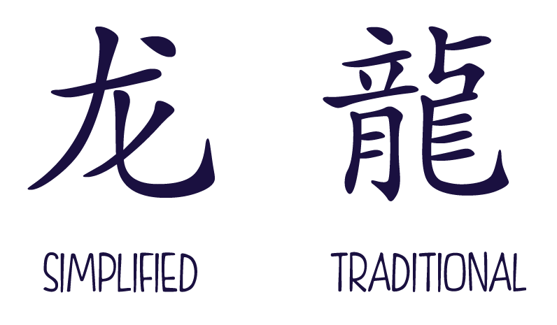 traditional chinese writing translation Chinese translation services we provide professional translation solutions in simplified chinese (mostly used in mainland china) and traditional chinese (mostly used in taiwan, hong kong and macao) to some of the world's most well-known companies.