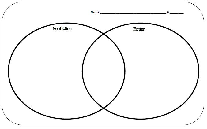 Venn Diagram Template Printable - ClipArt Best