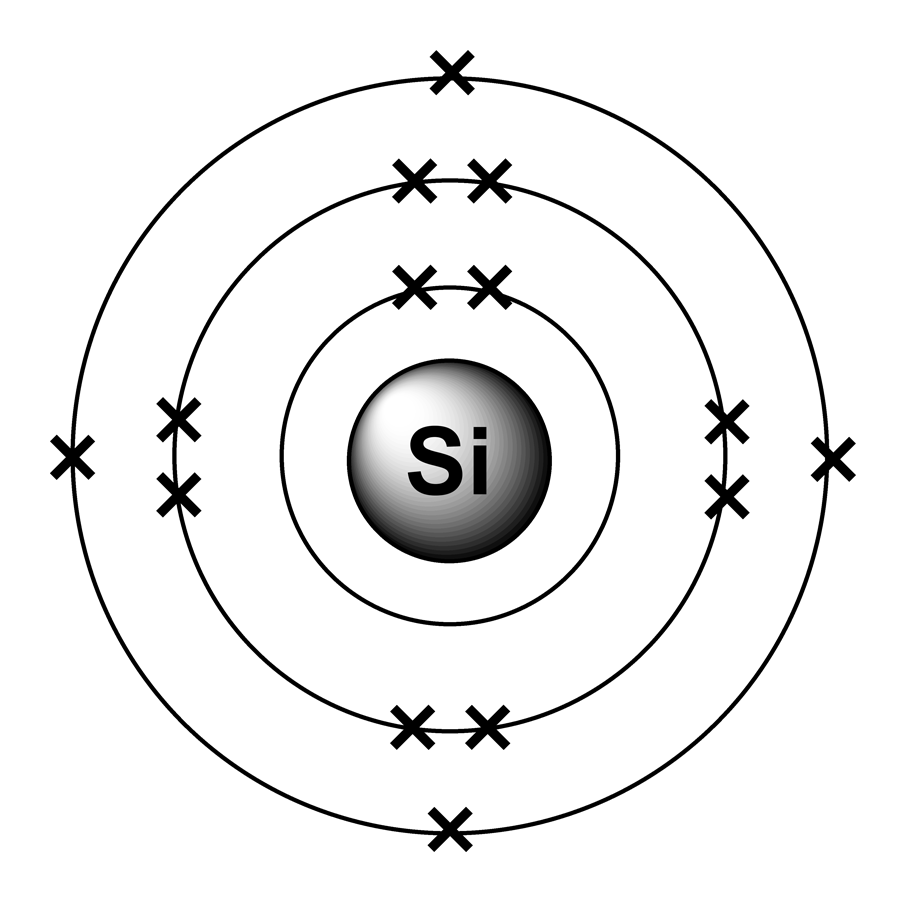 Bohr Model For Silicon Bohr Model Silicon