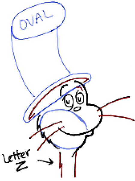 how to draw the cat in the hat kindergarten
