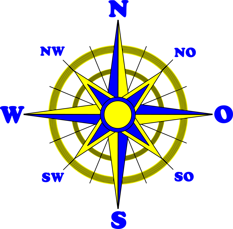 Clipart - Compass rose