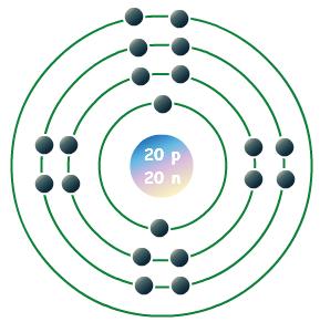 how to make an aluminum atom model
