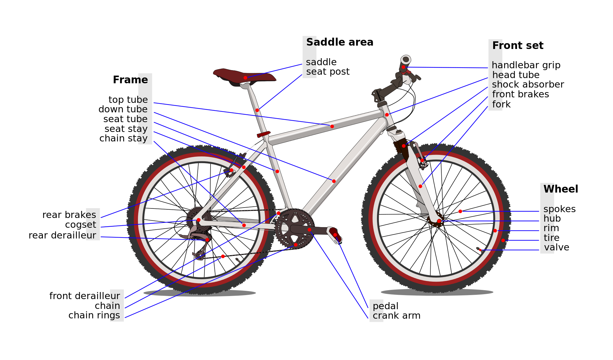 Bike Parts Drawing File:bicycle Diagram-en.svg